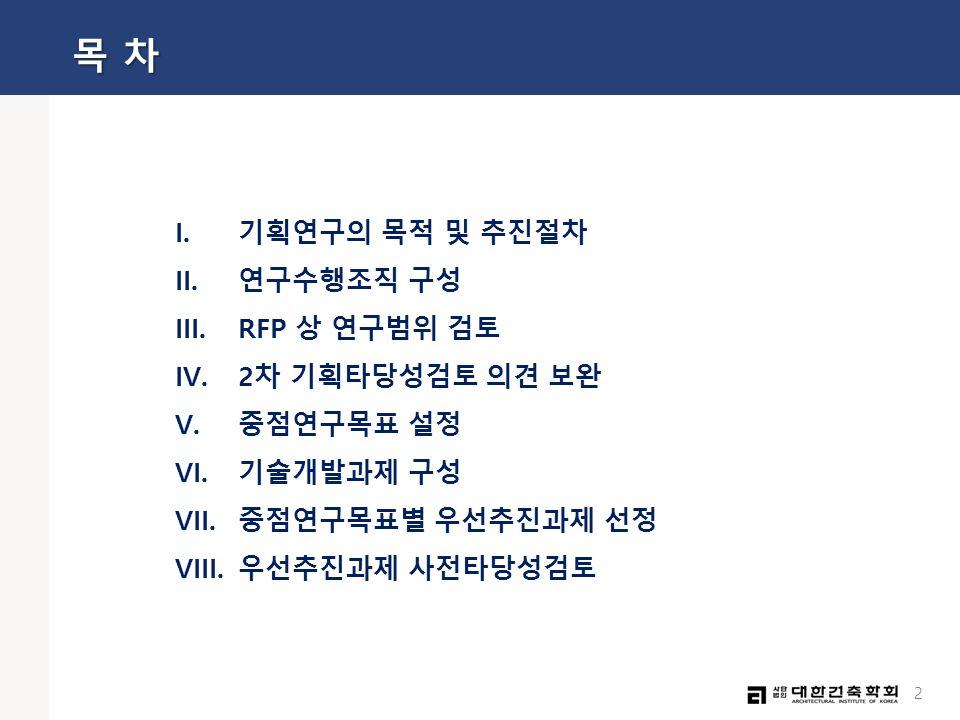 2 목 차 목 차 I. 기획연구의 목적 및 추진절차 II. 연구수행조직 구성 III. RFP 상 연구범위 검토 IV.