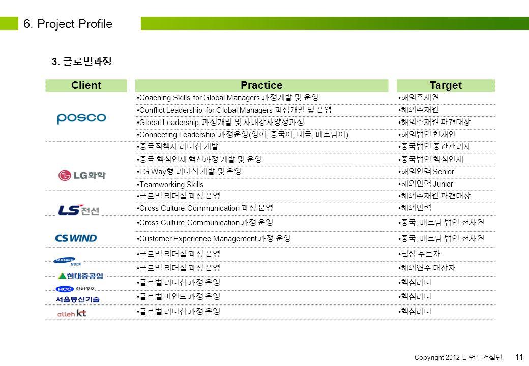 Copyright 2012 ⓒ 런투컨설팅 11 6.