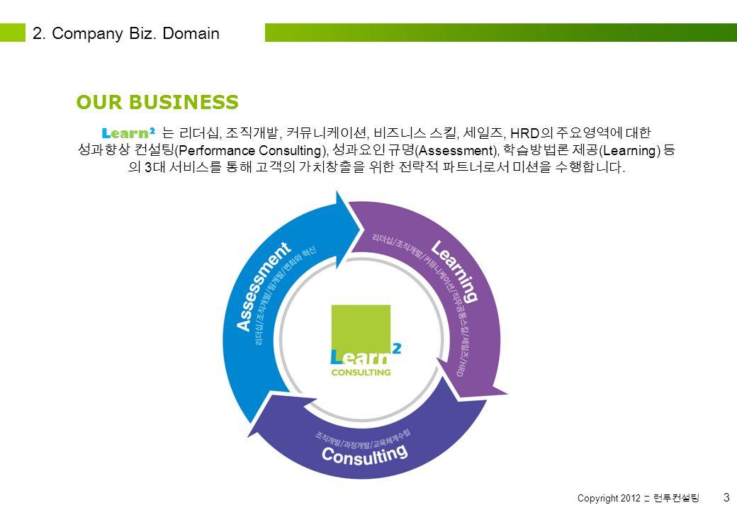 Copyright 2012 ⓒ 런투컨설팅 3 2. Company Biz.