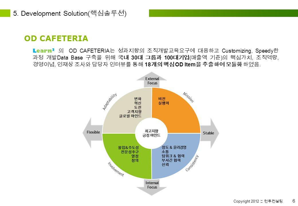 Copyright 2012 ⓒ 런투컨설팅 6 OD CAFETERIA Learn 2 의 OD CAFETERIA 는 성과지향의 조직개발교육요구에 대응하고 Customizing, Speedy 한 과정 개발 Data Base 구축을 위해 국내 30 대 그룹과 100 대기업 ( 매출액 기준 ) 의 핵심가치, 조직역량, 경영이념, 인재상 조사와 담당자 인터뷰를 통해 18 개의 핵심 OD Item 을 추출하여 모듈화 하였음.