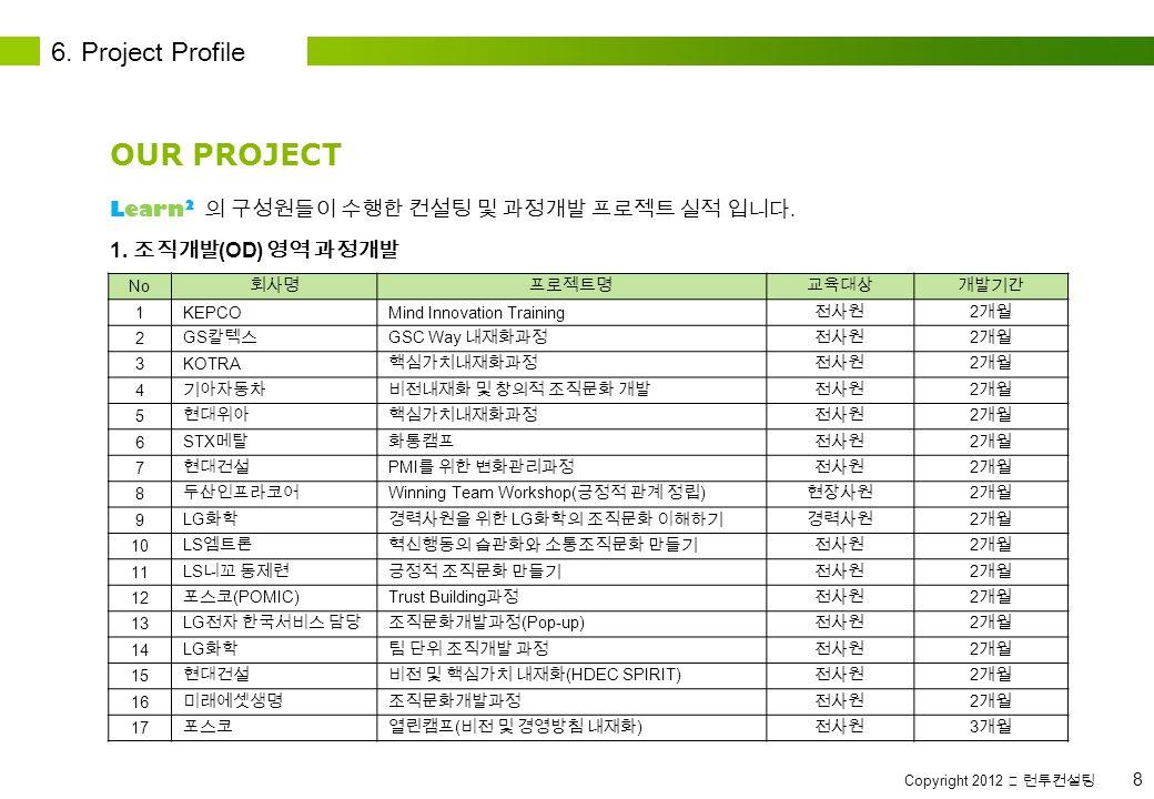 Copyright 2012 ⓒ 런투컨설팅 8 OUR PROJECT 6. Project Profile Learn 2 의 구성원들이 수행한 컨설팅 및 과정개발 프로젝트 실적 입니다.
