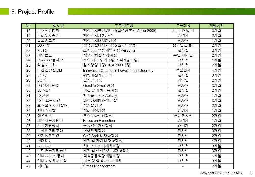 Copyright 2012 ⓒ 런투컨설팅 9 6.