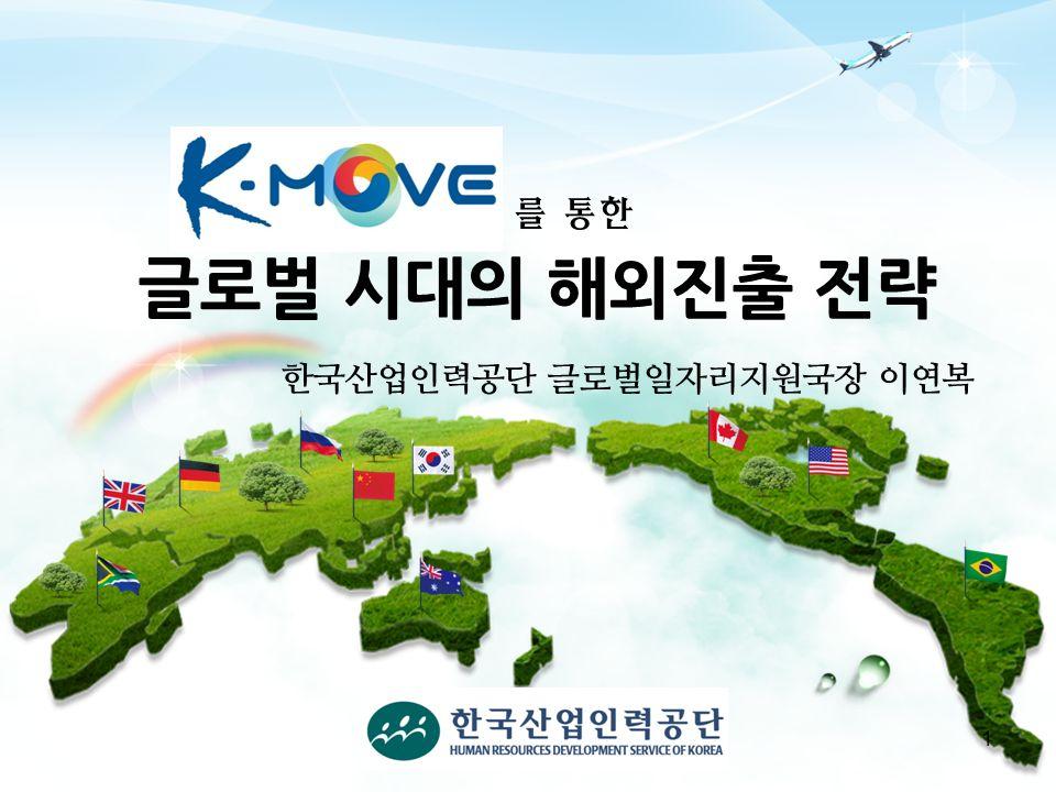 한국산업인력공단 글로벌일자리지원국장 이연복 1 글로벌 시대의 해외진출 전략 를 통한