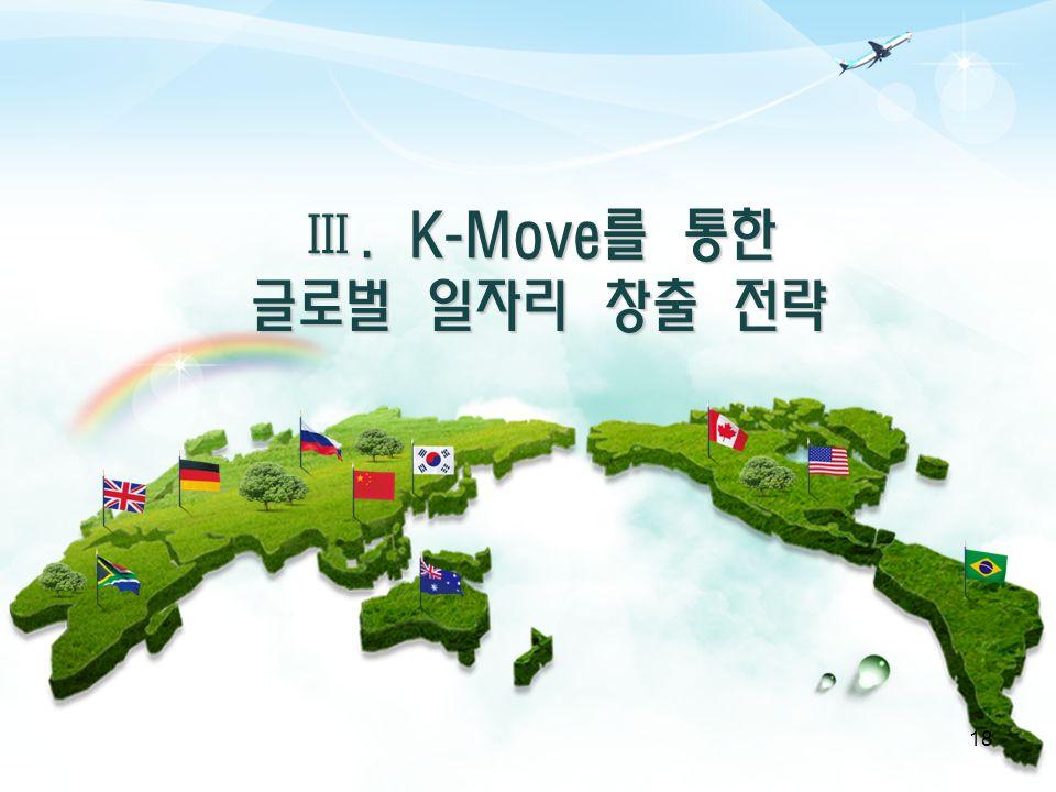 Ⅲ. K-Move를 통한 글로벌 일자리 창출 전략 18