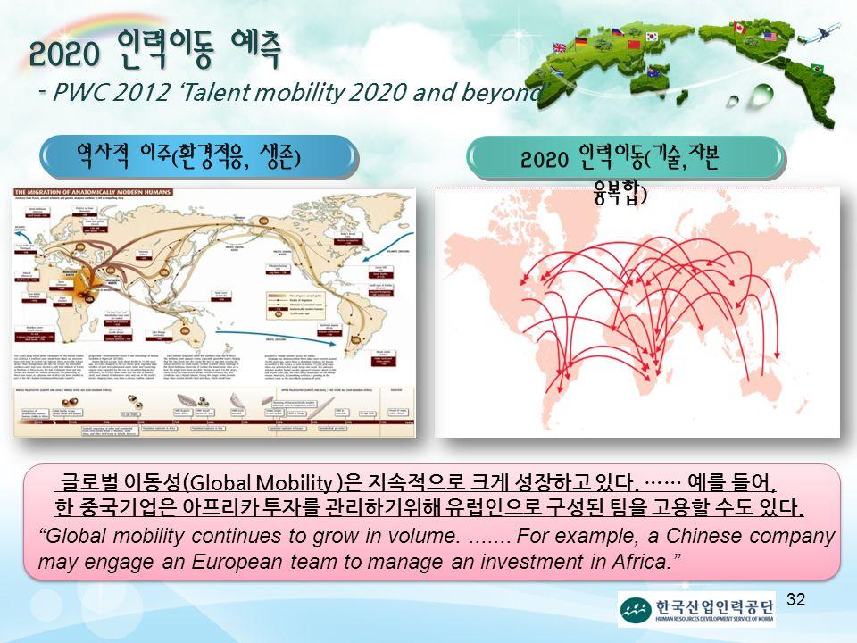 2020 인력이동 예측 - - PWC 2012 'Talent mobility 2020 and beyond' 32 Global mobility continues to grow in volume........
