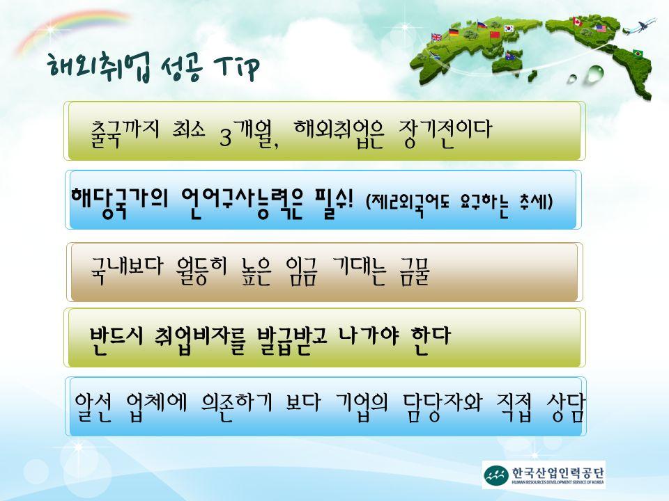 해외취업 성공 Tip 출국까지 최소 3개월, 해외취업은 장기전이다 해당국가의 언어구사능력은 필수.
