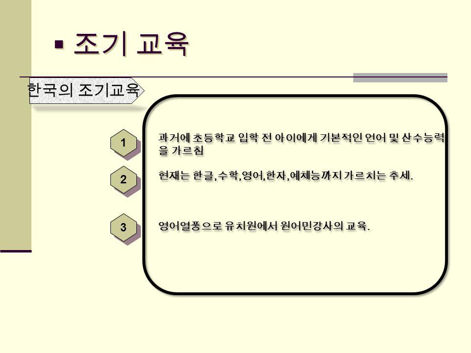  조기 교육 한국의 조기교육 과거에 초등학교 입학 전 아이에게 기본적인 언어 및 산수능력 을 가르침 현재는 한글, 수학, 영어, 한자, 예체능까지 가르치는 추세.