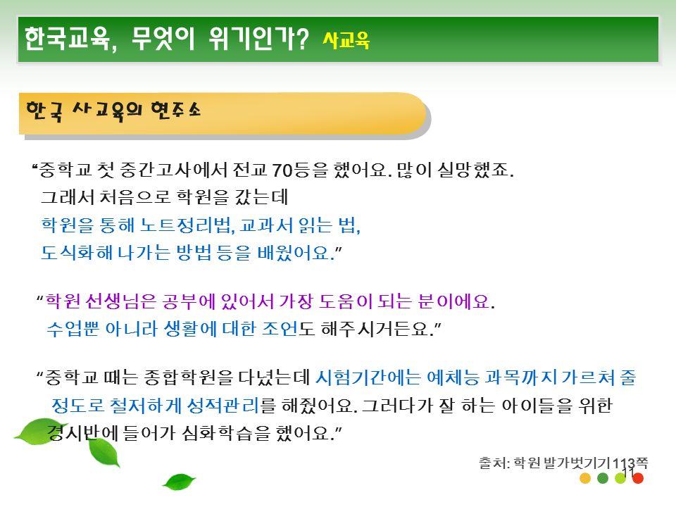 11 한국교육, 무엇이 위기인가. 사교육 중학교 첫 중간고사에서 전교 70 등을 했어요.