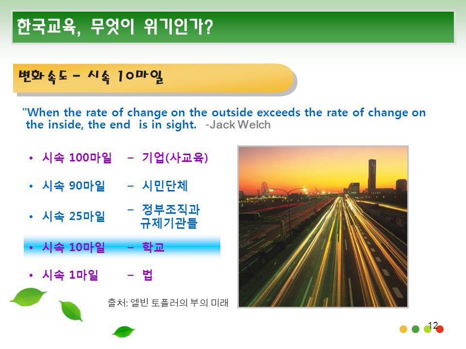 12 한국교육, 무엇이 위기인가.