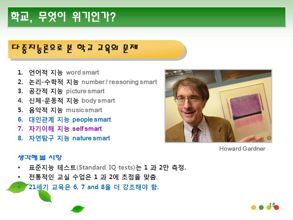 15 1. 언어적 지능 word smart 2. 논리-수학적 지능 number / reasoning smart 3.