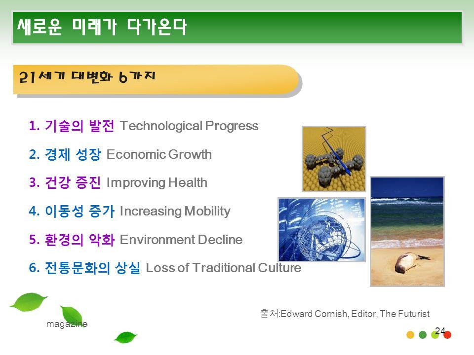 24 새로운 미래가 다가온다 1. 기술의 발전 Technological Progress 2.