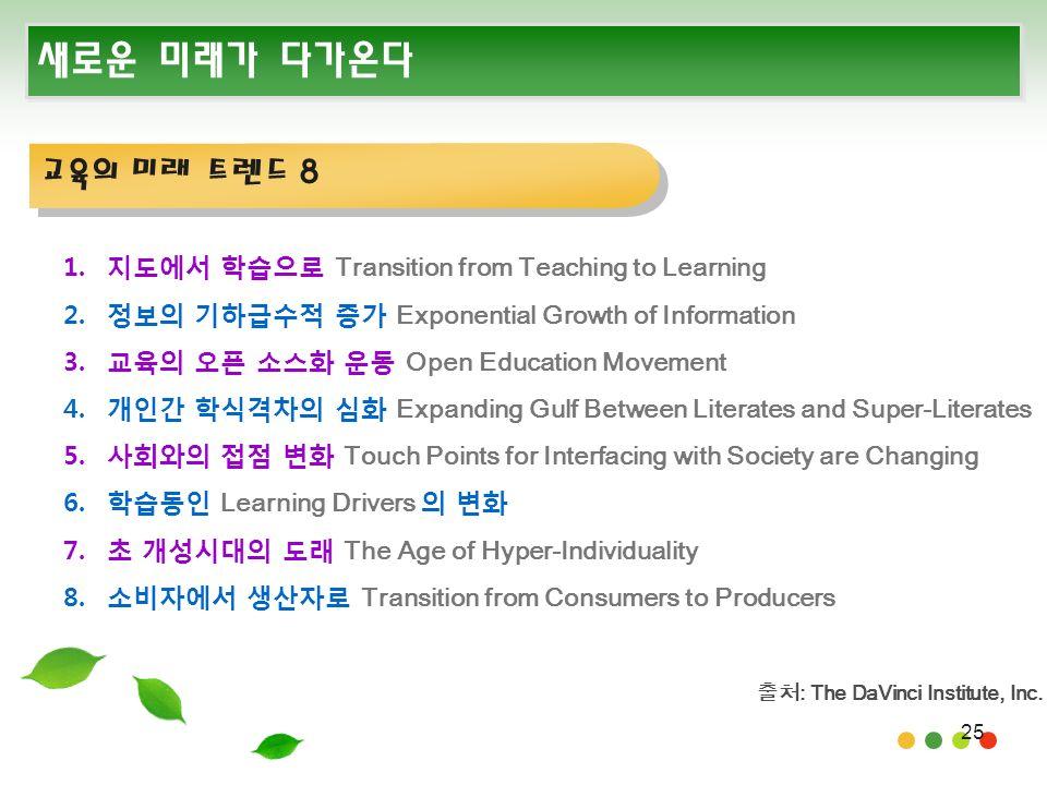 25 새로운 미래가 다가온다 1. 지도에서 학습으로 Transition from Teaching to Learning 2.