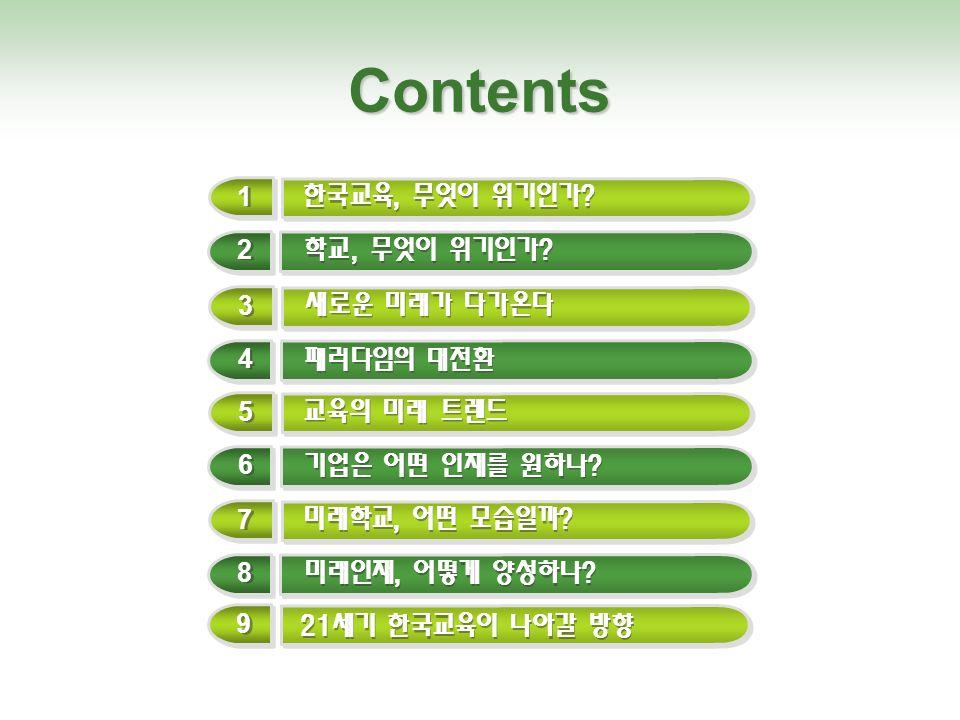 Contents 4 4 3 3 새로운 미래가 다가온다 패러다임의 대전환 1 1 2 2 한국교육, 무엇이 위기인가.