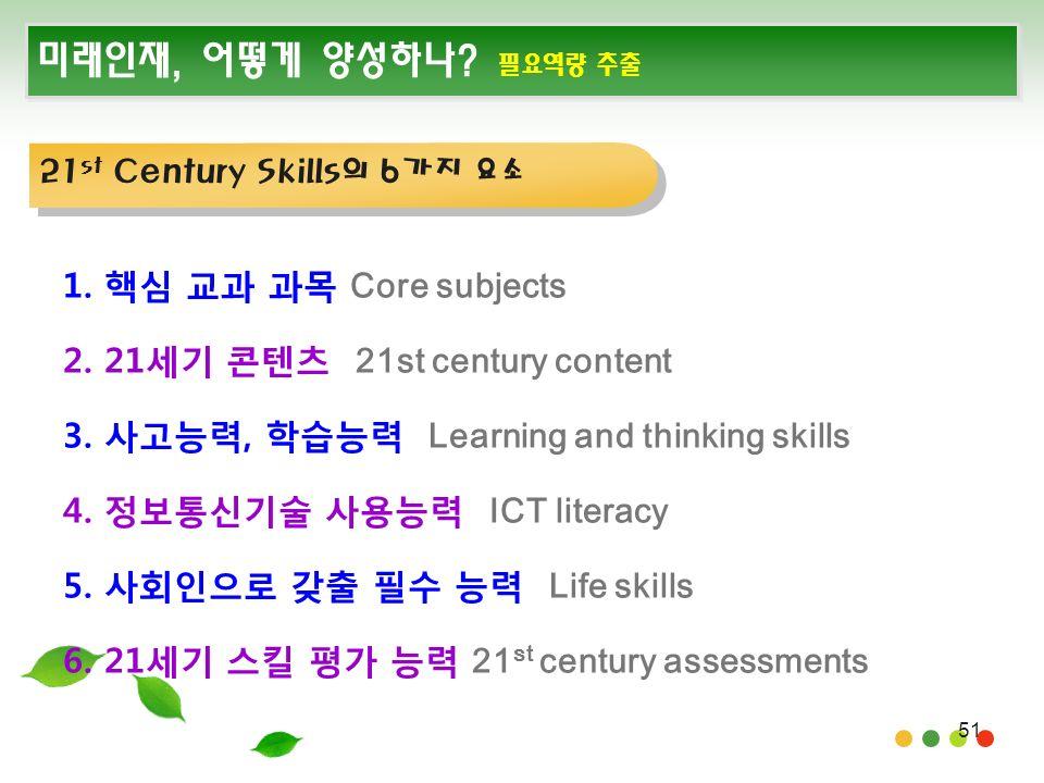 51 미래인재, 어떻게 양성하나. 필요역량 추출 1. 핵심 교과 과목 Core subjects 2.