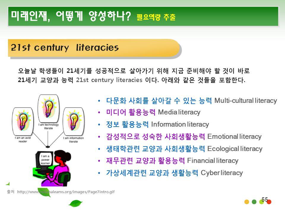 55 다문화 사회를 살아갈 수 있는 능력 Multi-cultural literacy 미디어 활용능력 Media literacy 정보 활용능력 Information literacy 감성적으로 성숙한 사회생활능력 Emotional literacy 생태학관련 교양과 사회생활능력 Ecological literacy 재무관련 교양과 활용능력 Financial literacy 가상세계관련 교양과 생활능력 Cyber literacy 미래인재, 어떻게 양성하나.