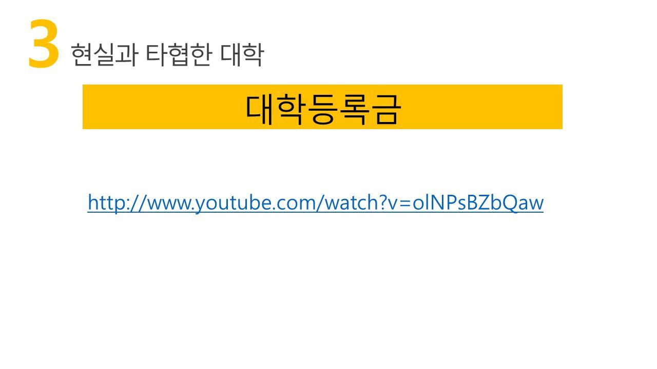 http://www.youtube.com/watch v=olNPsBZbQaw 3
