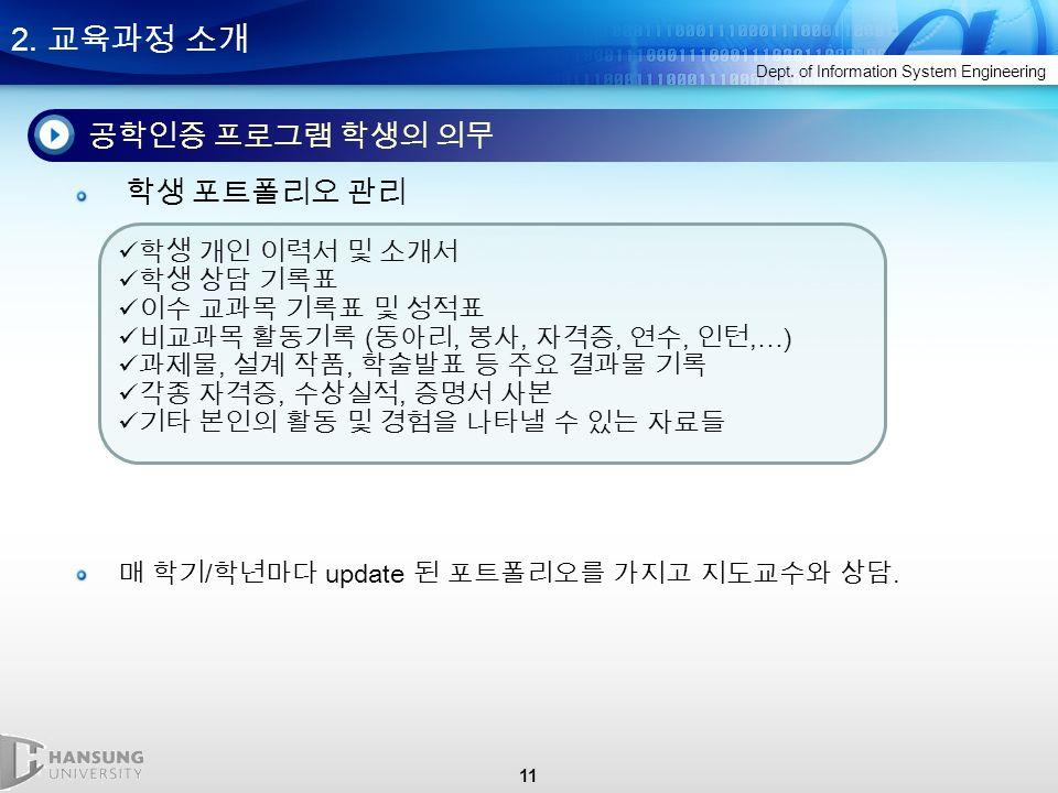 11 2. 교육과정 소개 Dept.