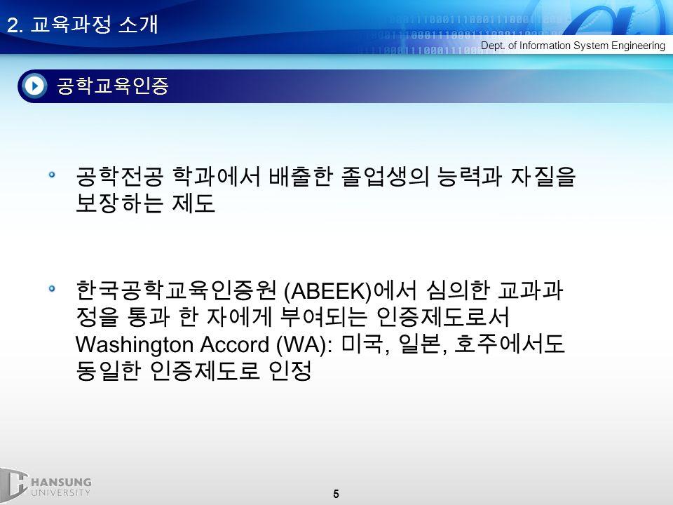 5 2. 교육과정 소개 Dept.