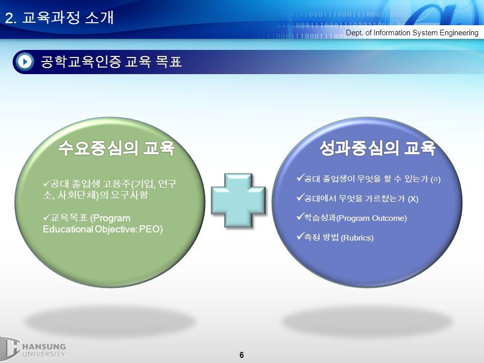 6 2. 교육과정 소개 Dept.