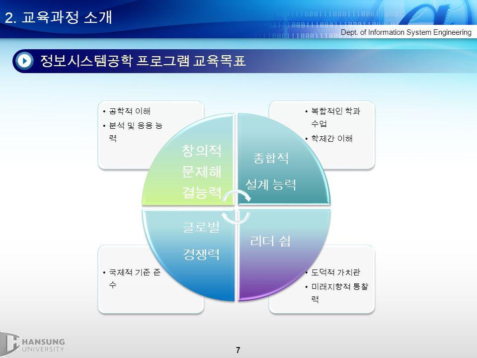 7 2. 교육과정 소개 Dept.