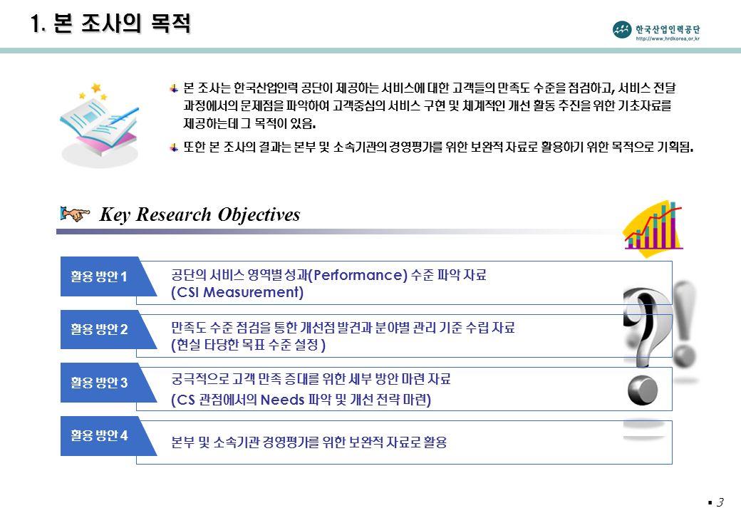 3 3 본 조사는 한국산업인력 공단이 제공하는 서비스에 대한 고객들의 만족도 수준을 점검하고, 서비스 전달 과정에서의 문제점을 파악하여 고객중심의 서비스 구현 및 체계적인 개선 활동 추진을 위한 기초자료를 제공하는데 그 목적이 있음.