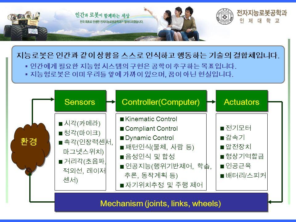 Sensors Actuators Controller(Computer) Mechanism (joints, links, wheels)  시각 ( 카메라 )  청각 ( 마이크 )  촉각 ( 인장력센서, 마그넷스위치 )  거리각 ( 초음파, 적외선, 레이저 센서 )  Kinematic Control  Compliant Control  Dynamic Control  패턴인식 ( 물체, 사람 등 )  음성인식 및 합성  인공지능 ( 행위기반제어, 학습, 추론, 동작계획 등 )  자기위치추정 및 주행 제어  전기모터  감속기  압전장치  형상기억합금  인공근육  배터리 / 스피커 환경 지능로봇은 인간과 같이 상황을 스스로 인식하고 행동하는 기술의 결합체입니다.