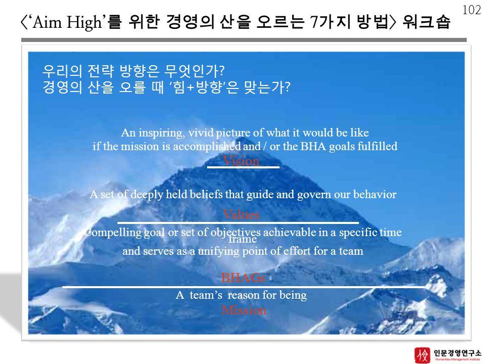 Vision BHAGs Mission Values 우리의 전략 방향은 무엇인가. 경영의 산을 오를 때 '힘+방향'은 맞는가.
