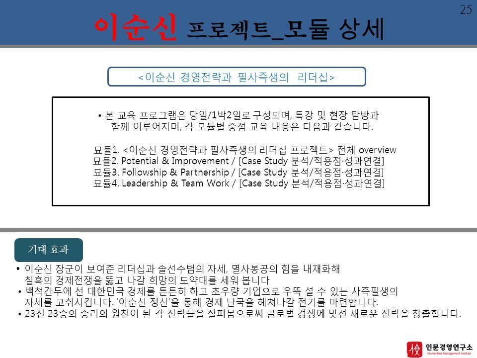 이순신 프로젝트 _모 듈 상세 묘듈1. 전체 overview 묘듈2. Potential & Improvement / [Case Study 분석/적용점·성과연결] 묘듈3.