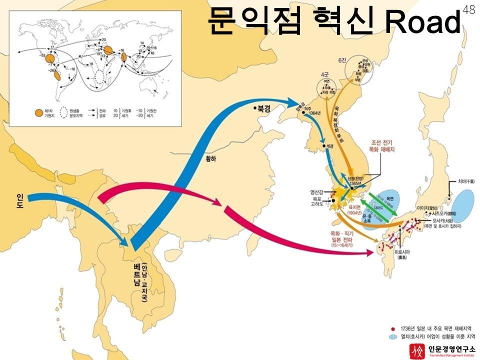 문익점 혁신 Road 48
