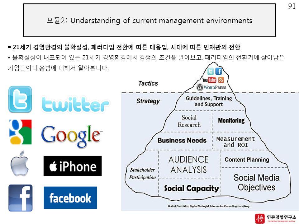모듈2: Understanding of current management environments ■ 21세기 경영환경의 불확실성, 패러다임 전환에 따른 대응법, 시대에 따른 인재관의 전환 불확실성이 내포되어 있는 21세기 경영환경에서 경쟁의 조건을 알아보고, 패러다임의 전환기에 살아남은 기업들의 대응법에 대해서 알아봅니다.