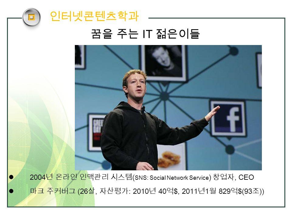 꿈을 주는 IT 젊은이들 2004 년 온라인 인맥관리 시스템 ( SNS: Social Network Service ) 창업자, CEO 마크 주커버그 (26 살, 자산평가 : 2010 년 40 억 $, 2011 년 1 월 829 억 $(93 조 )) 인터넷콘텐츠학과