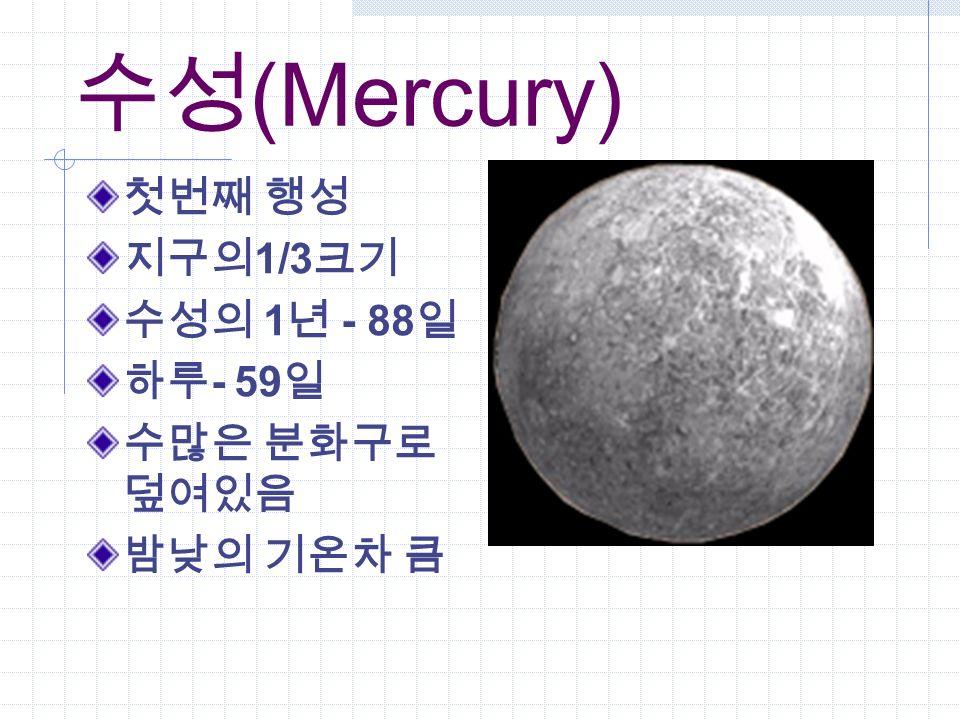 수성 (Mercury) 첫번째 행성 지구의 1/3 크기 수성의 1 년 - 88 일 하루 - 59 일 수많은 분화구로 덮여있음 밤낮의 기온차 큼