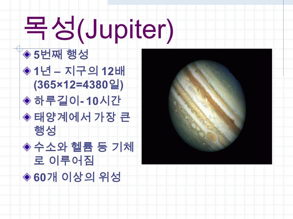 목성 (Jupiter) 5 번째 행성 1 년 – 지구의 12 배 (365×12=4380 일 ) 하루길이 - 10 시간 태양계에서 가장 큰 행성 수소와 헬륨 등 기체 로 이루어짐 60 개 이상의 위성