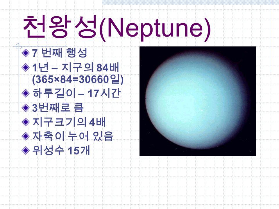 천왕성 (Neptune) 7 번째 행성 1 년 – 지구의 84 배 (365×84=30660 일 ) 하루길이 – 17 시간 3 번째로 큼 지구크기의 4 배 자축이 누어 있음 위성수 15 개