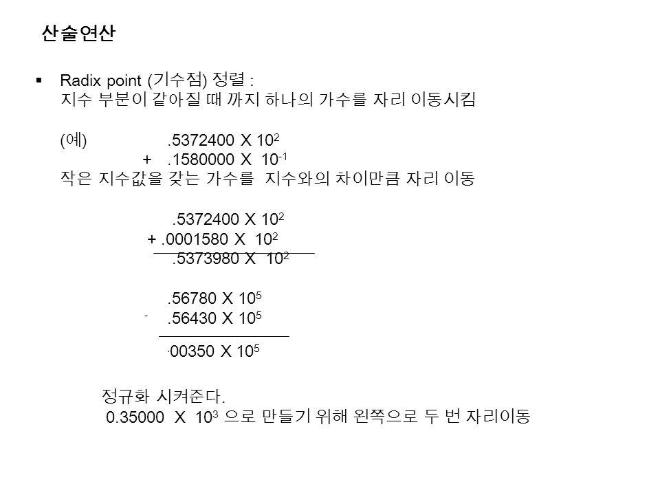 산술연산  Radix point ( 기수점 ) 정렬 : 지수 부분이 같아질 때 까지 하나의 가수를 자리 이동시킴 ( 예 ).5372400 X 10 2 +.1580000 X 10 -1 작은 지수값을 갖는 가수를 지수와의 차이만큼 자리 이동.5372400 X 10 2 +.0001580 X 10 2.5373980 X 10 2.56780 X 10 5 -.56430 X 10 5.