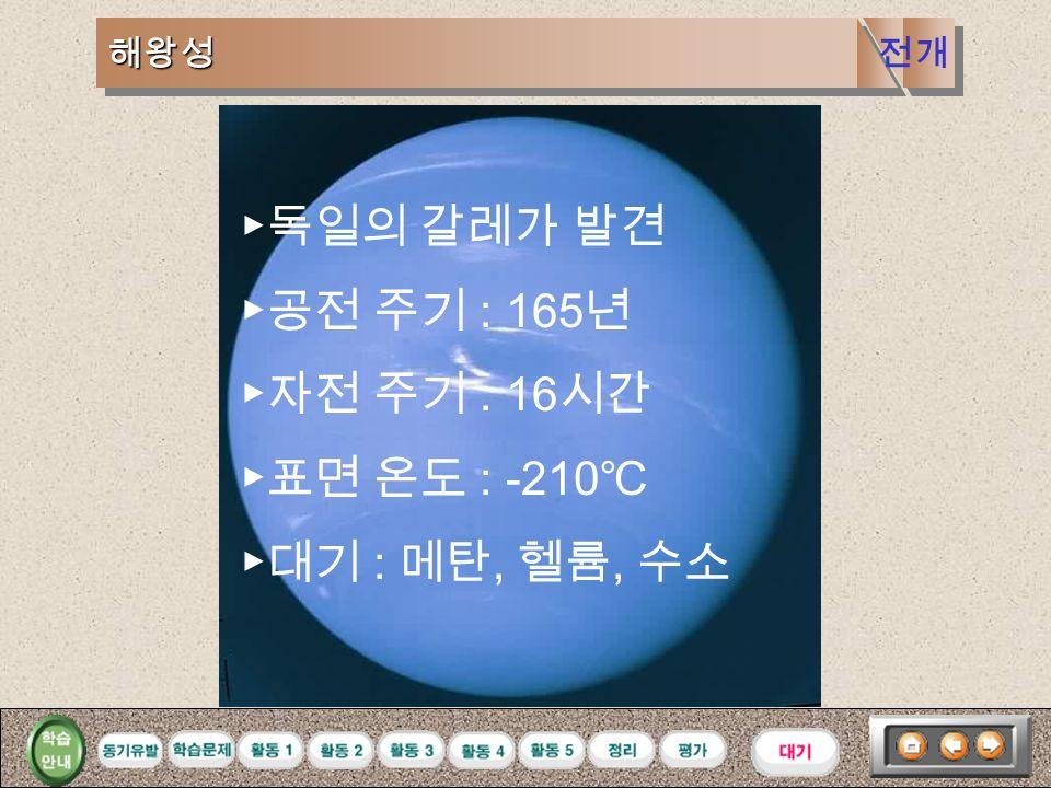 천왕성천왕성 ▶영국의 허셀이 망원경으로 관측 ▶공전 주기 : 84 년 ▶자전 주기 : 11 시간 ▶표면 온도 : -160 ℃ ▶대기 : 메탄, 헬륨, 수소 ▶자전축이 공전 궤도면에 평행 전개