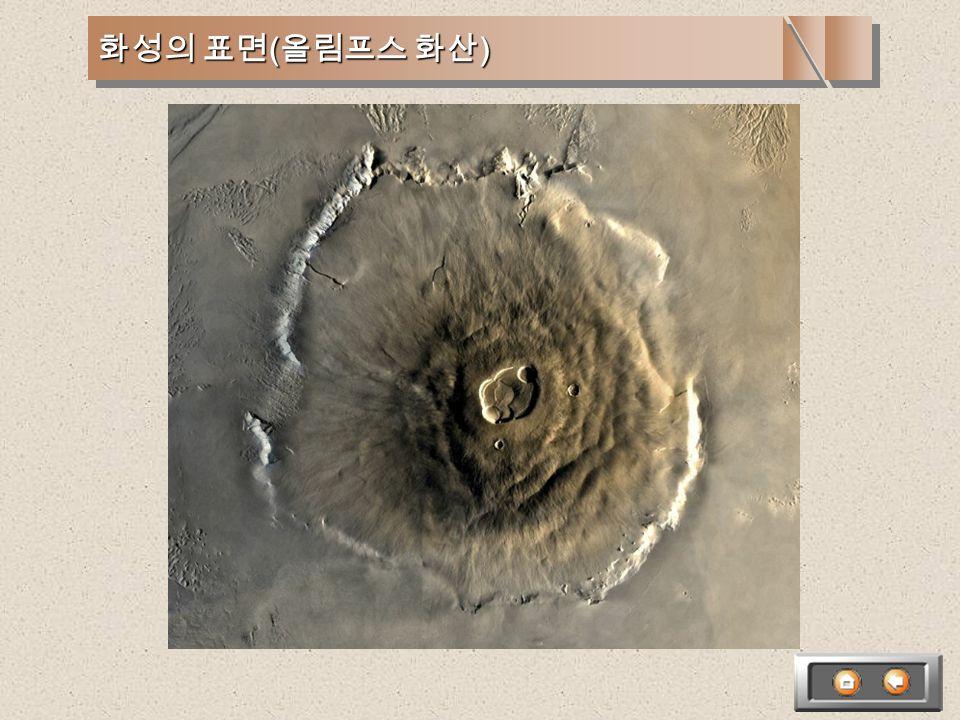 화성의 표면 ( 극관 ) 극관 ( 계절에 따라 크기가 변함 )