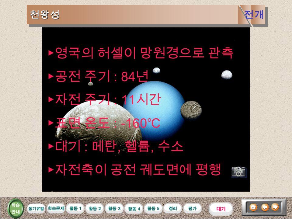 토성토성 ▶목성 다음으로 큰 행성 ▶고리 : 얼음 조각 - A 고리와 B 고리 사이를 카시니의 간격 ▶공전 주기 : 약 29 일 ▶자전 주기 : 10 시간 14 분 ▶표면 온도 : -145 ℃ ▶대기 : 수소, 헬륨, 메탄, 암모니아 전개