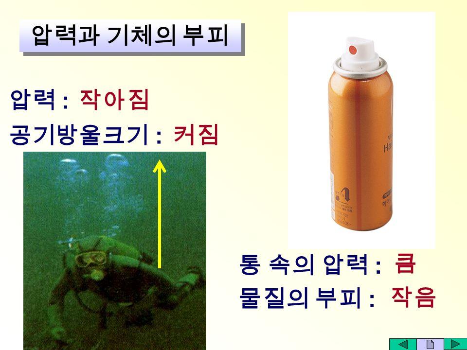 압력과 기체의 부피 1. 눌렀을 때의 부피 : 2. 놓았을 때의 부피 : 감소 증가