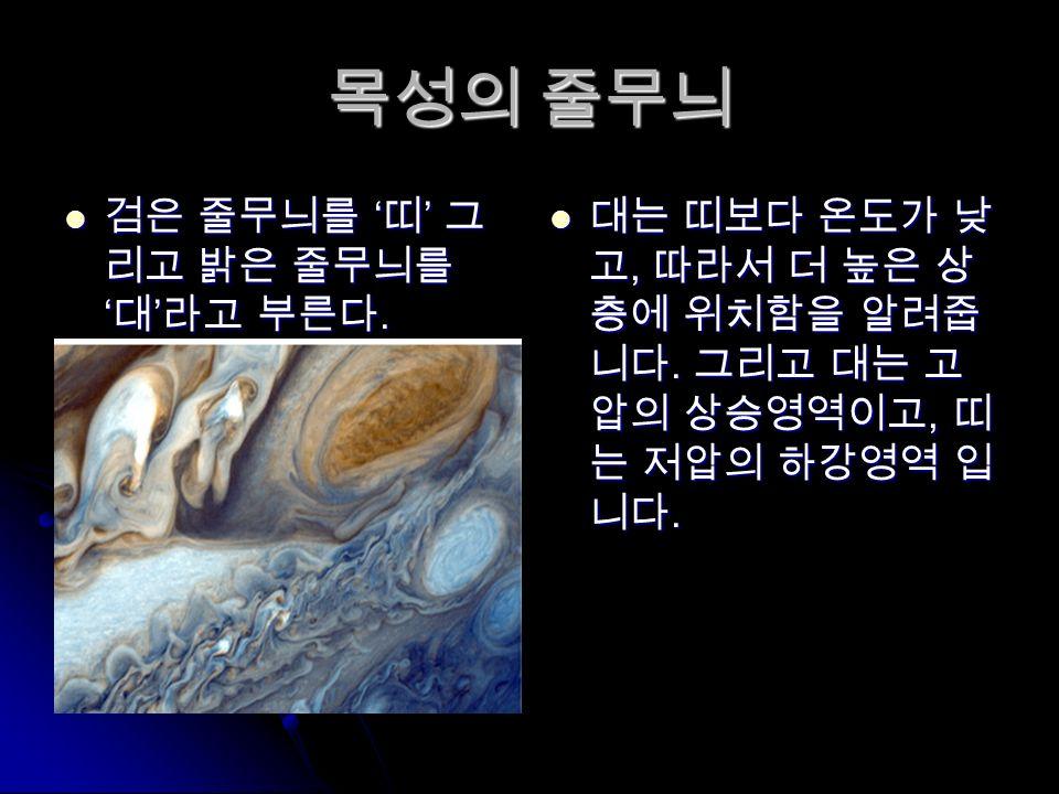 목성의 줄무늬 검은 줄무늬를 ' 띠 ' 그 리고 밝은 줄무늬를 ' 대 ' 라고 부른다. 검은 줄무늬를 ' 띠 ' 그 리고 밝은 줄무늬를 ' 대 ' 라고 부른다.
