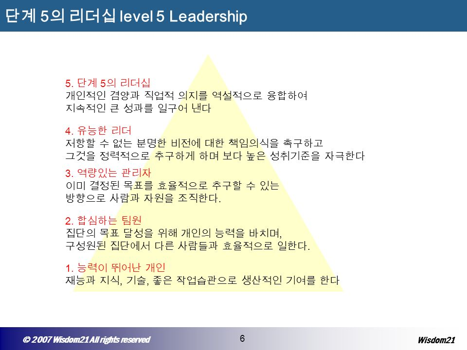 © 2005 Wisepost Business Partners All rights reserved 6 © 2007 Wisdom21 All rights reserved 6 Wisdom21 단계 5 의 리더십 level 5 Leadership 1.