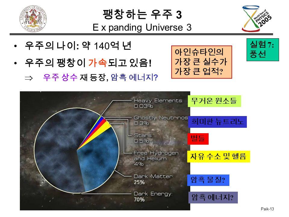 Paik-13 팽창하는 우주 3 E x panding Universe 3 우주의 나이 : 약 140 억 년 우주의 팽창이 가속되고 있음 .