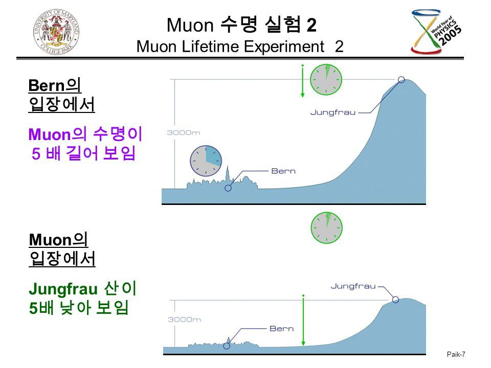 Paik-7 Muon 수명 실험 2 Muon Lifetime Experiment 2 Bern 의 입장에서 Muon 의 수명이 5배 길어 보임 Muon 의 입장에서 Jungfrau 산이 5 배 낮아 보임
