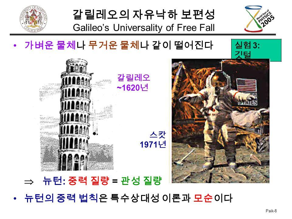 Paik-8 갈릴레오의 자유낙하 보편성 Galileo's Universality of Free Fall 실험 3: 깃털 가벼운 물체나 무거운 물체나 같이 떨어진다  뉴턴 : 중력 질량 = 관성 질량 뉴턴의 중력 법칙은 특수상대성 이론과 모순이다 갈릴레오 ~1620 년 스캇 1971 년
