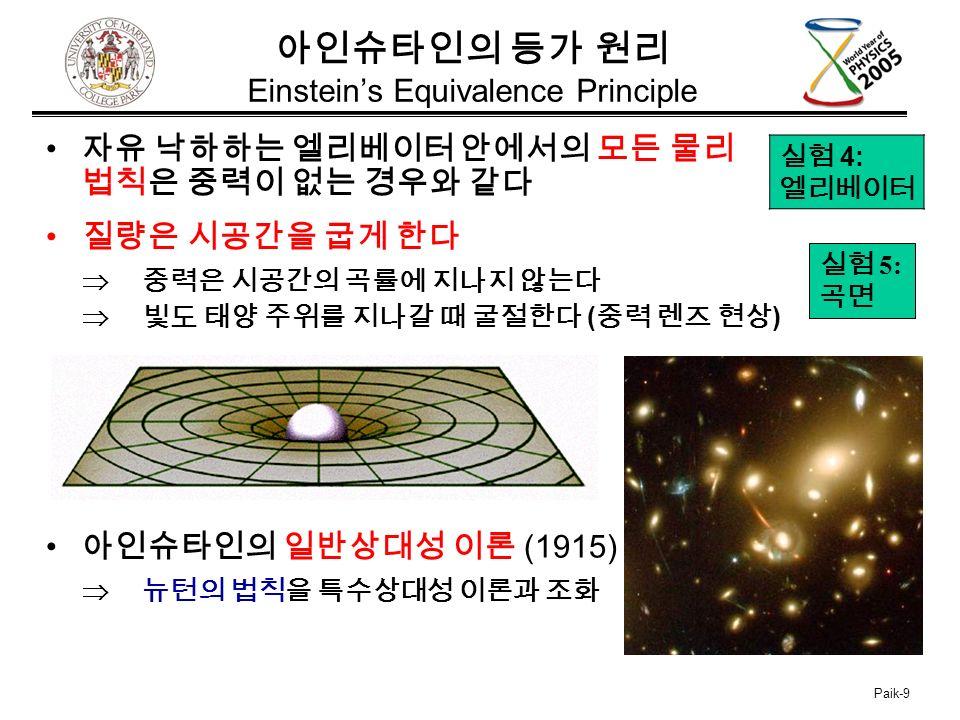 Paik-9 아인슈타인의 등가 원리 Einstein's Equivalence Principle 자유 낙하하는 엘리베이터 안에서의 모든 물리 법칙은 중력이 없는 경우와 같다 질량은 시공간을 굽게 한다  중력은 시공간의 곡률에 지나지 않는다  빛도 태양 주위를 지나갈 때 굴절한다 ( 중력 렌즈 현상 ) 아인슈타인의 일반상대성 이론 (1915)  뉴턴의 법칙을 특수상대성 이론과 조화 실험 4: 엘리베이터 실험 5: 곡면