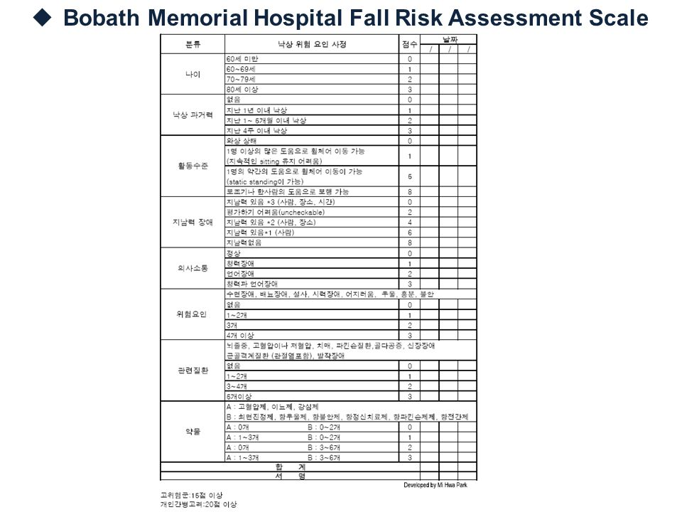  Bobath Memorial Hospital Fall Risk Assessment Scale