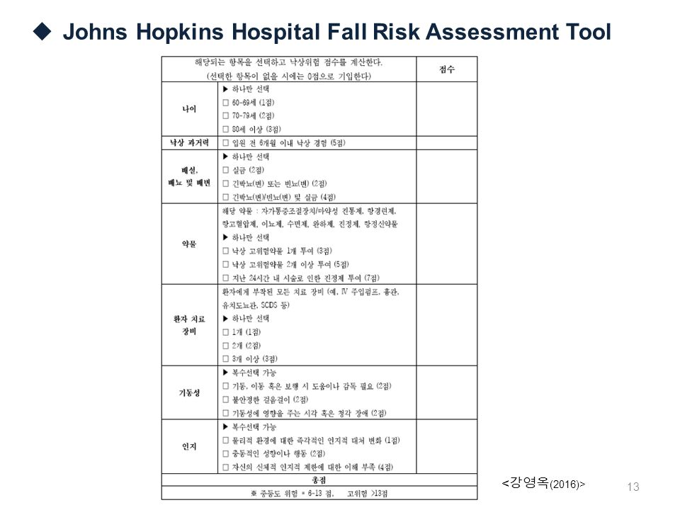  Johns Hopkins Hospital Fall Risk Assessment Tool 13