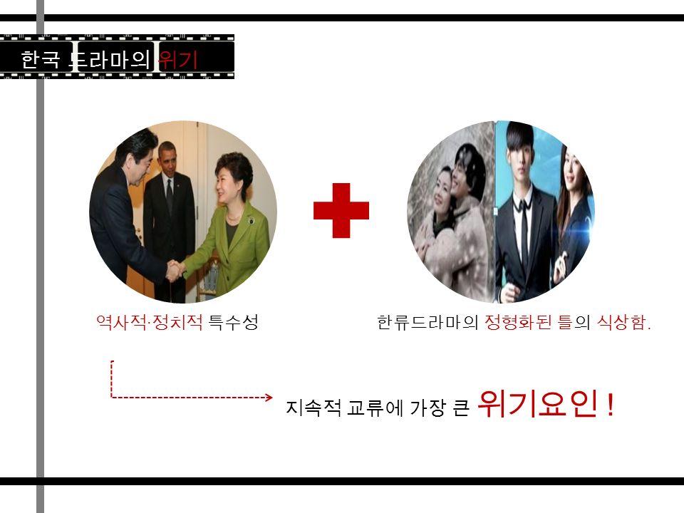 한류드라마의 정형화된 틀의 식상함. 역사적 · 정치적 특수성 지속적 교류에 가장 큰 위기요인 ! 한국 드라마의 위기