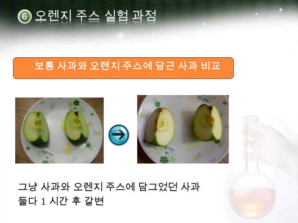 5 소금물에 담근 후 사과 갈변 5 시간 뒤 소금물에 담궜던 사과 약 1 시간 뒤 갈변 !! 보통 사과 보통 사과 갈변