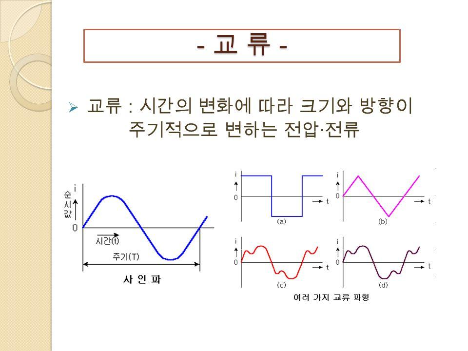 - 교 류 -  교류 : 시간의 변화에 따라 크기와 방향이 주기적으로 변하는 전압 · 전류